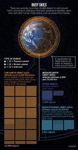 space debris infographic