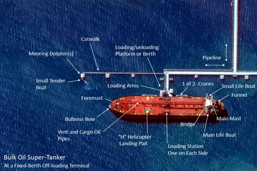 Example of vessel detection and identification.