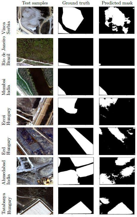 SegmentationResults_ResNet34FCN