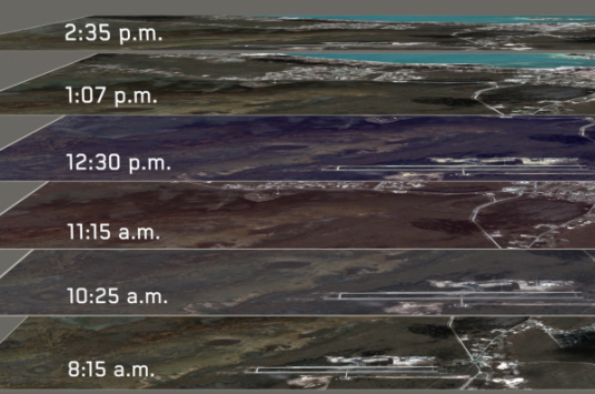 time layers